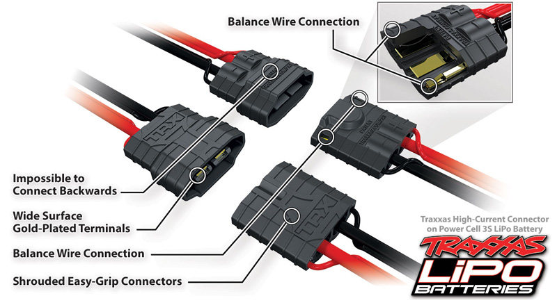Traxxas ID High Current Connectors Explained